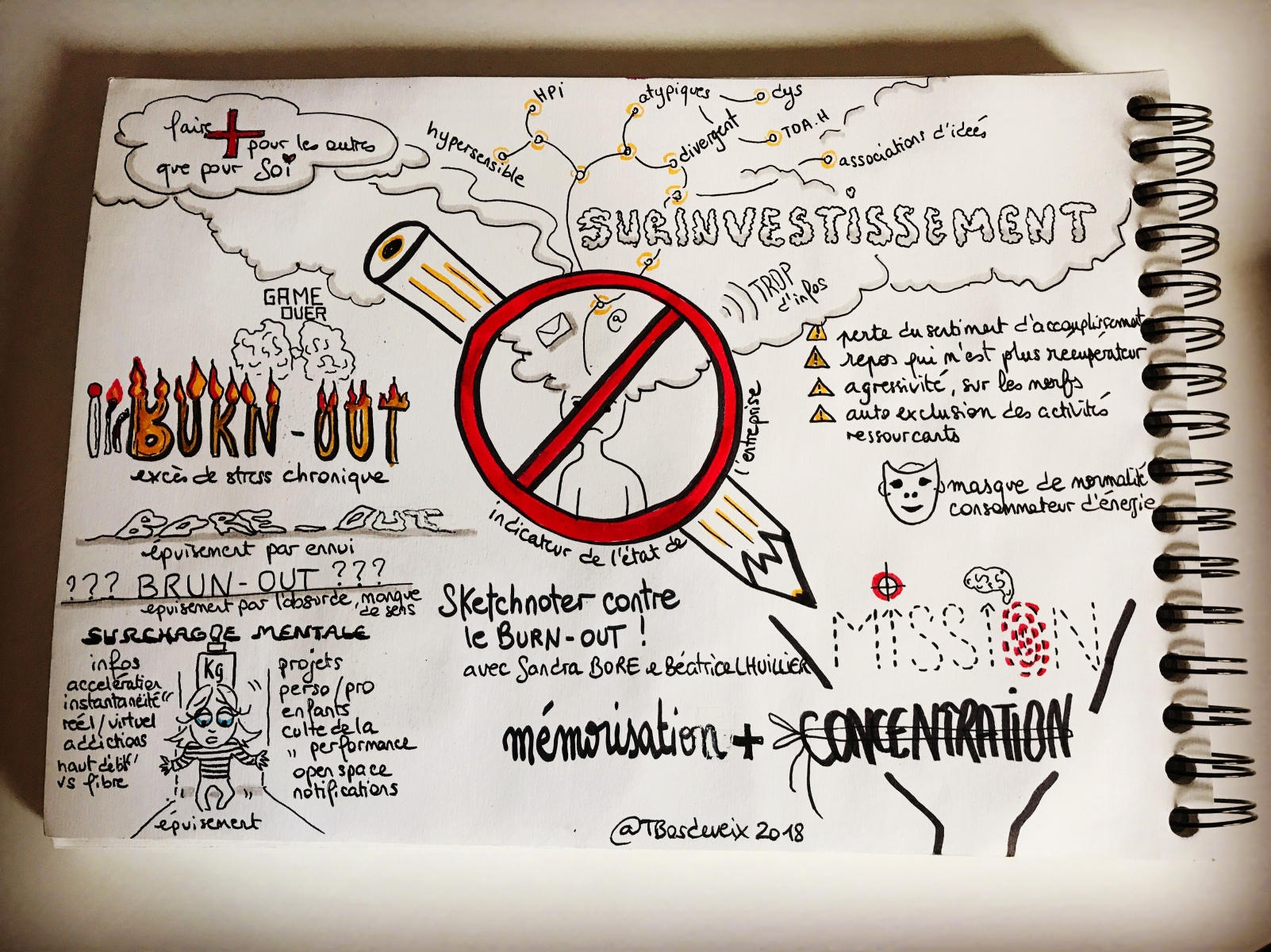 Sketchnoter contre le Burn-Out (Sandra BORE)